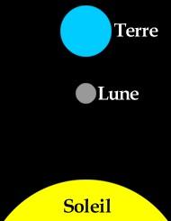 http://www.notreespace.free.fr/nouvelle_lune-0.jpg